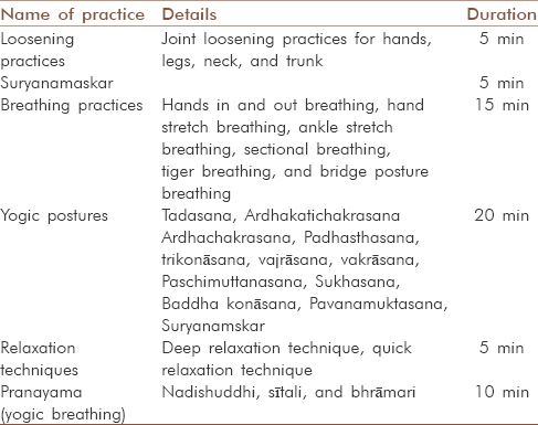 Table 2: List of the practices given to the yoga group