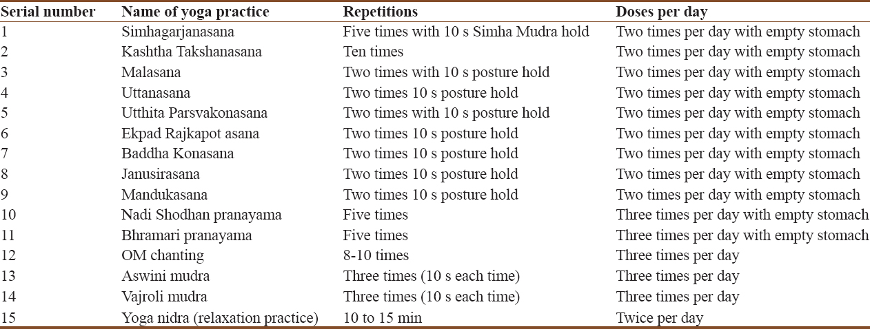 Table 1: Yoga postures and techniques followed in the protocol